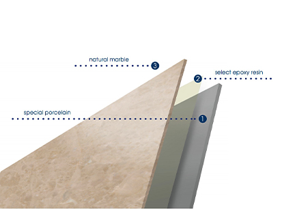 Advantages of Laminated Marble tile